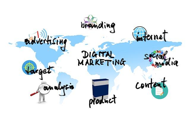 mapa digitálního marketingu